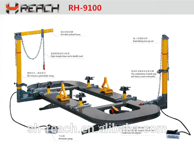 Car Body Frame Alignment Bench Featured Image